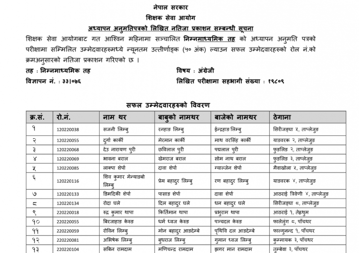 lower secondary level english teaching licence result