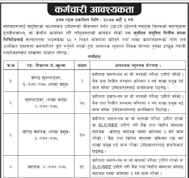 Suryodaya Laghubitta Bittiya sanstha Ltd Vacancy