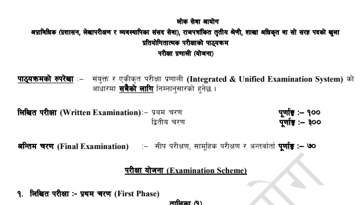 Section officer ( sakha adhikrit ) syllabus 2076
