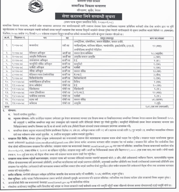 karnali province vacancy