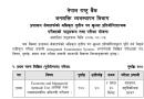 nepal rastra bank officer level syllabus