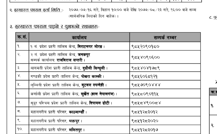 Nepal Police Vacancy 2077