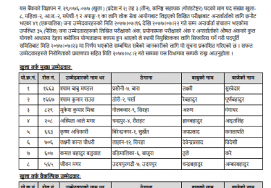 Final Result Level 3 Junior Assistant Gold Tester (Province No. 2)
