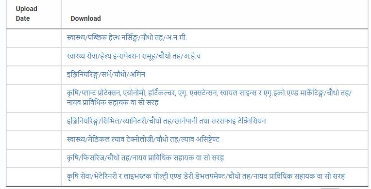 Pradesh loksewa aayog syllabus for technical post
