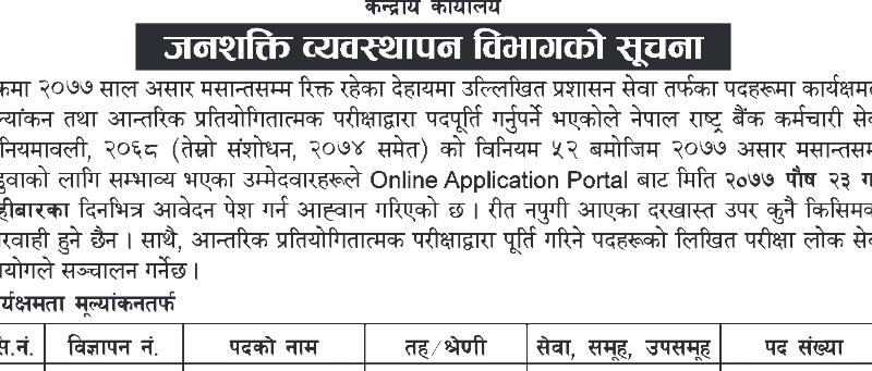Nepal Rastra Bank Vacancy 2077