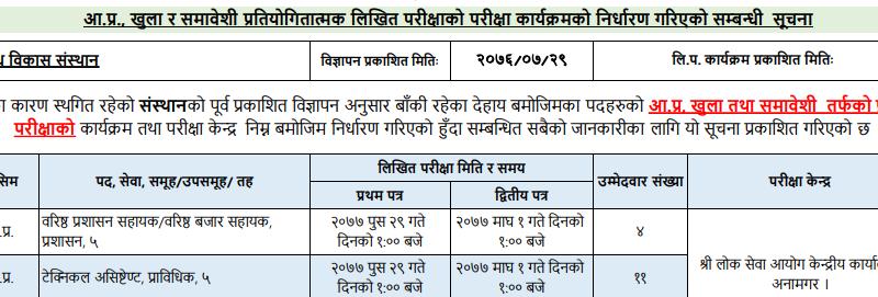 दुग्ध विकास संस्थान (DDC) को लिखित परीक्षा कार्यक्रम तथा परीक्षा केन्द्र