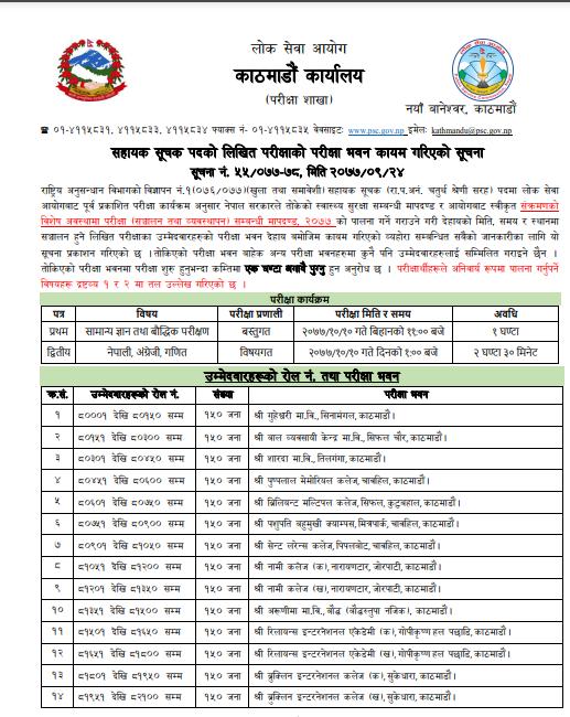 Rastriya Anusandhan Bibhag Published Written Exam center of Sahayak Suchak