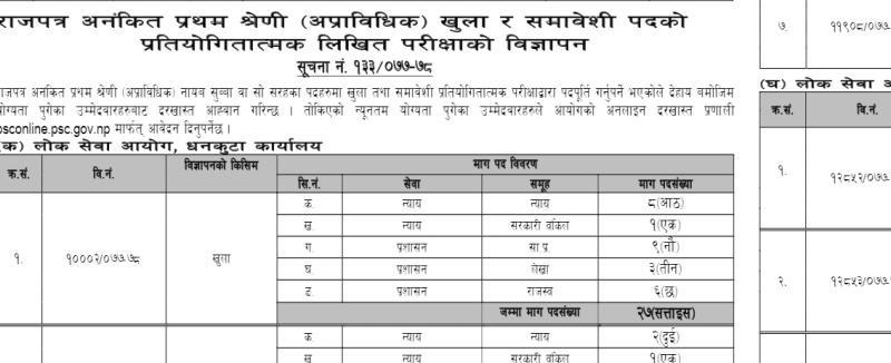 Nayab Subba Vacancy 2077 : Loksewa Aayog