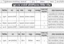 Bagmati Pradesh Loksewa aayog vacancy for various post
