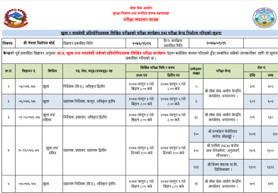 Nepal Securities Board and Nepal Oil Corporation Exam schedule and exam center