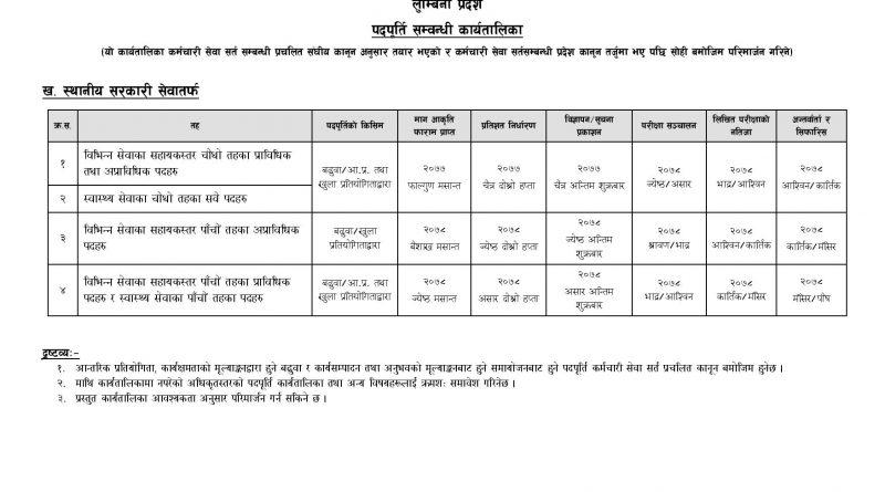 Lumbini Pradesh Lok Sewa Aayog Annual Vacancy Schedule 2077/2078