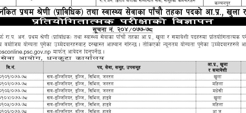 prabidhik nasu vacancy notice