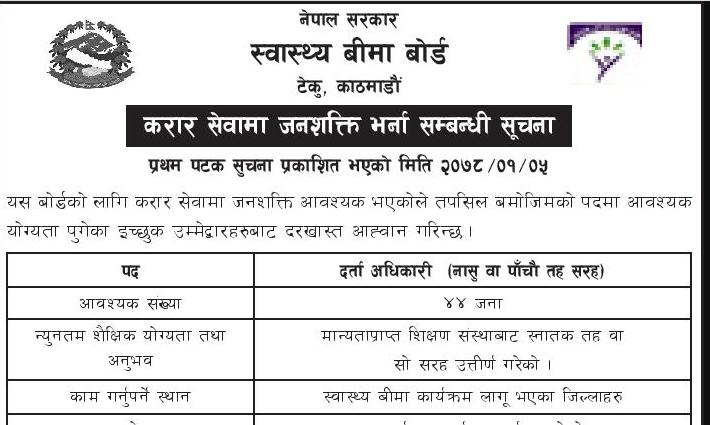 Health Insurance Board Vacancy Notice
