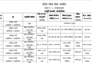 Pradesh 2 Loksewa aayog Vacancy annual schedule