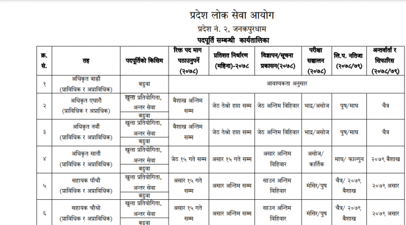 Pradesh 2 Loksewa aayog Vacancy annual schedule