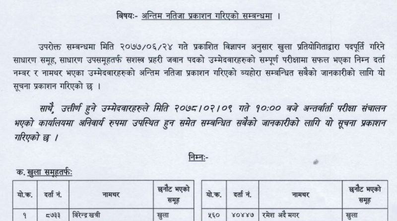 Armed Police Force (APF) jawan Post Final Result - APF