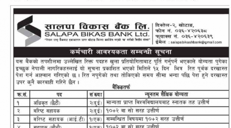 Salapa Bikas Bank Vacancy Notice