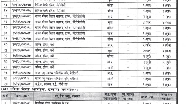 kharidar vacancy