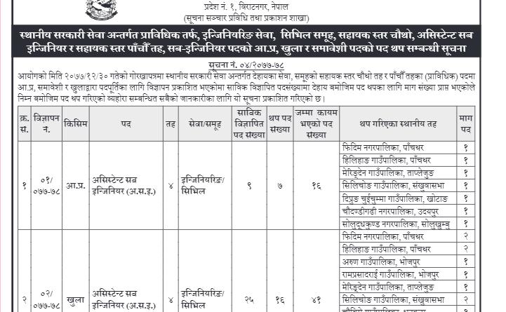 Pradesh No. 1 Loksewa Aayog Vacancy