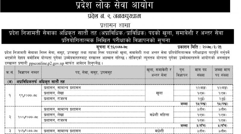 Pradesh No. 2 Loksewa aayog Vacancy