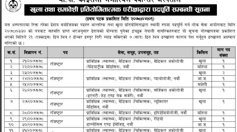 B.P Koirala Memorial Cancer Hospital vacancy