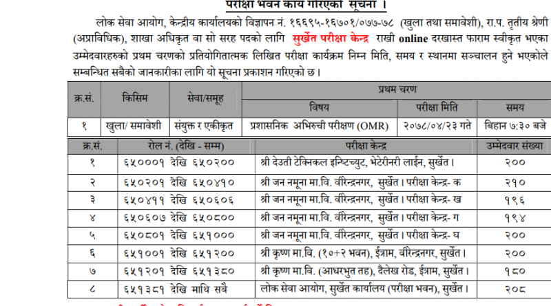 Nayab Subba and Section Officer First Paper Exam Center Surkhet