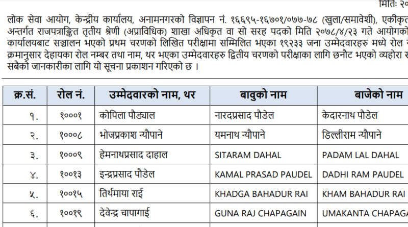 Section officer first paper result