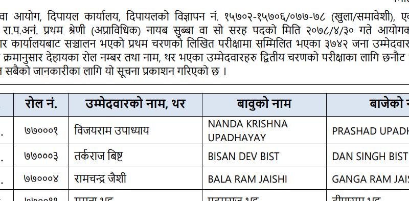 Nayab Subba Nasu First Paper result : Loksewa aayog