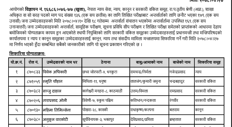 Section Office Law Final Result : Loksewa Aayog