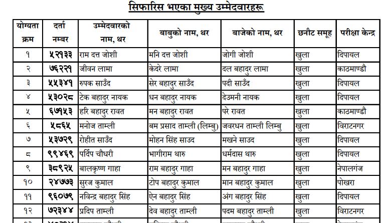 nepal police final result