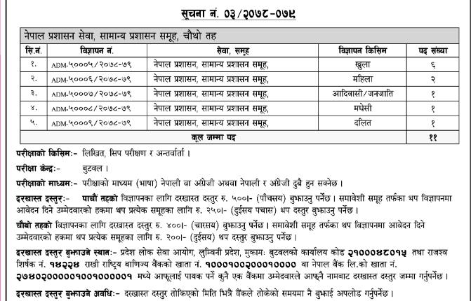 Lumbini Pradesh Loksewa aayog Vacancy