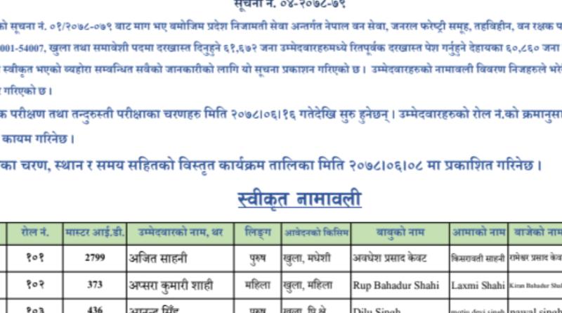 Approve Candidates list for post of Ban Rakshak