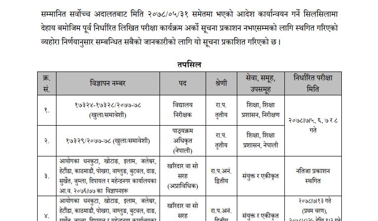 Kharidar Exam Postponed notice