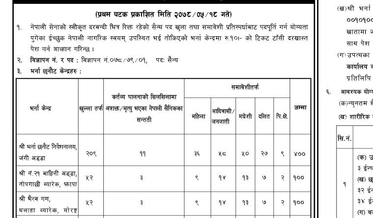 Nepal Army Vacancy 2078