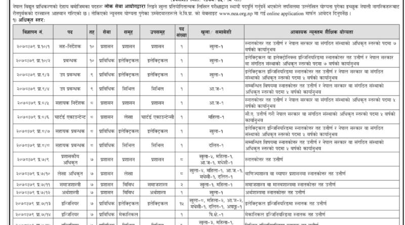 Nepal bidhut pradhikaran vacancy 2078