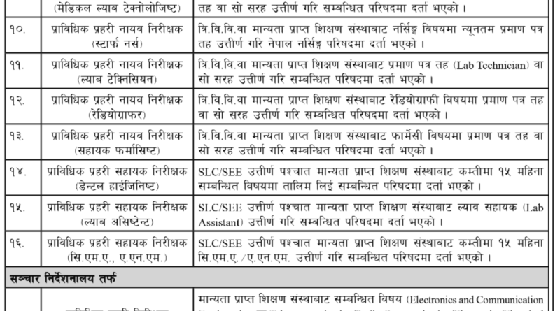 Nepal Police Technical Post Vacancy