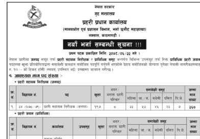 Nepal Police Vacancy for ASI